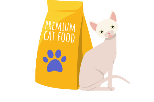 Is premium cat food really better than the stuff from the supermarket